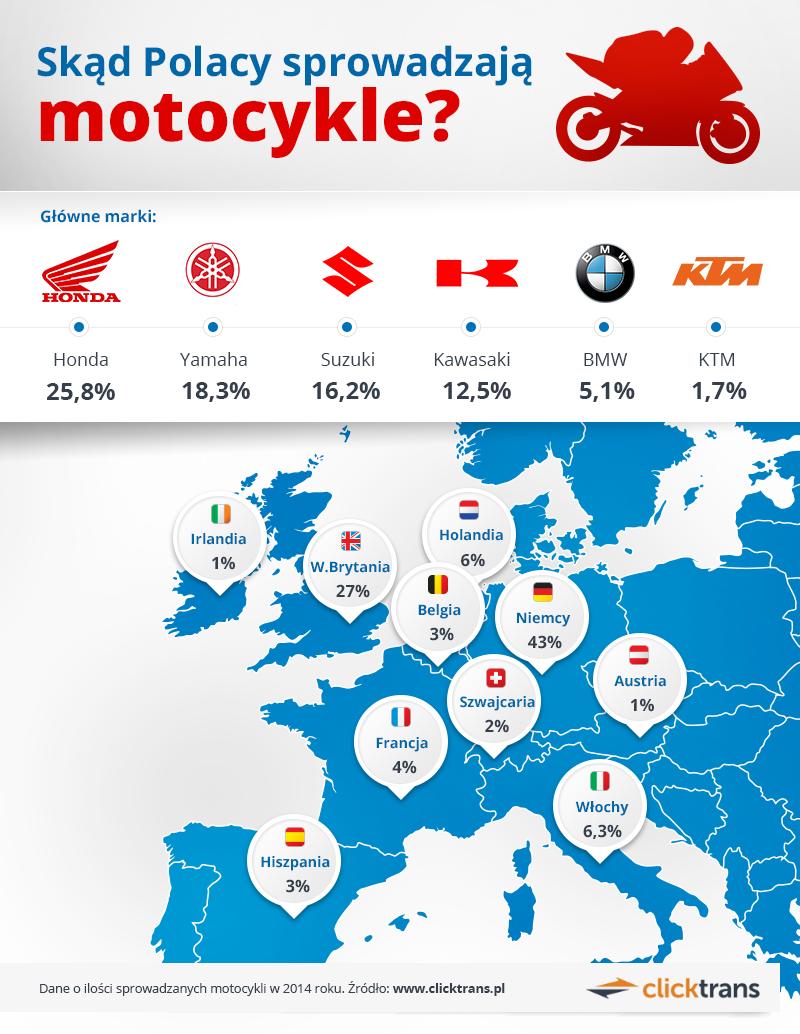 clicktrans_infografika1