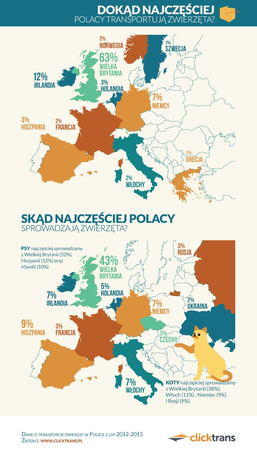 Infografika_zwierzeta
