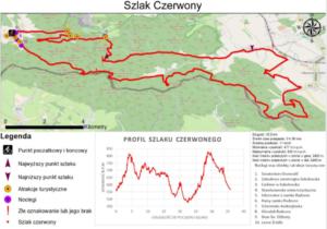 szlak_rowerowy_czerwony_mapa