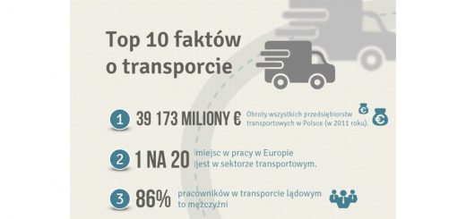 top 10 faktów o transporcie